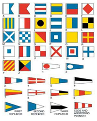SIZE 0: Code Signal Individual Flags and Sets-0